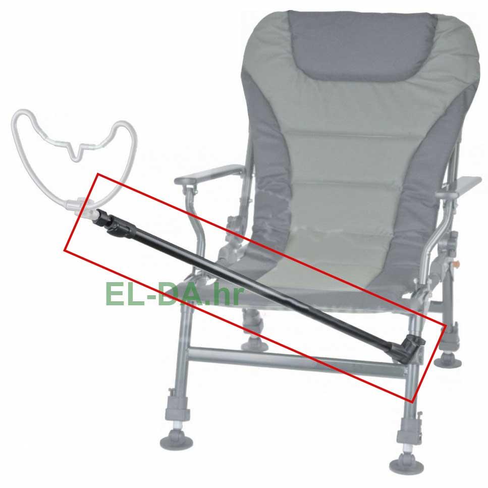 Carp zoom ruka za feeder stolicu